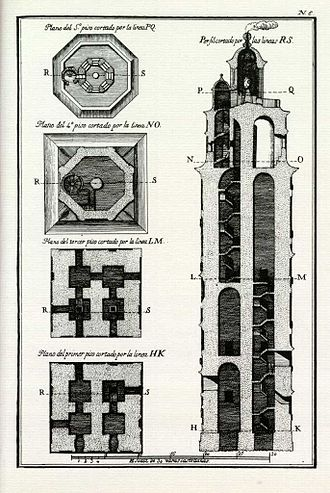 Tower of Hercules - Plan and elevation, from Joseph Cornide, Investigaciones sobre la fundación y fábrica de la torre llamada de Hércules, 1792