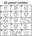 Types AC power sockets, standard polarity, wiring, voltage, current.jpg