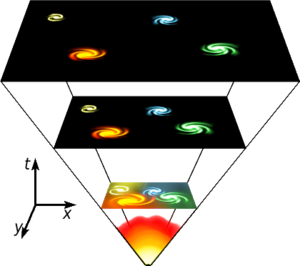 History of the Big Bang theory - According to the Big Bang model, the universe expanded from an extremely dense and hot state and continues to expand today. A common analogy explains that space itself is expanding, carrying galaxies with it, like spots on an inflating balloon. The graphic scheme above is an artist's concept illustrating the expansion of a portion of chips on a flat universe.