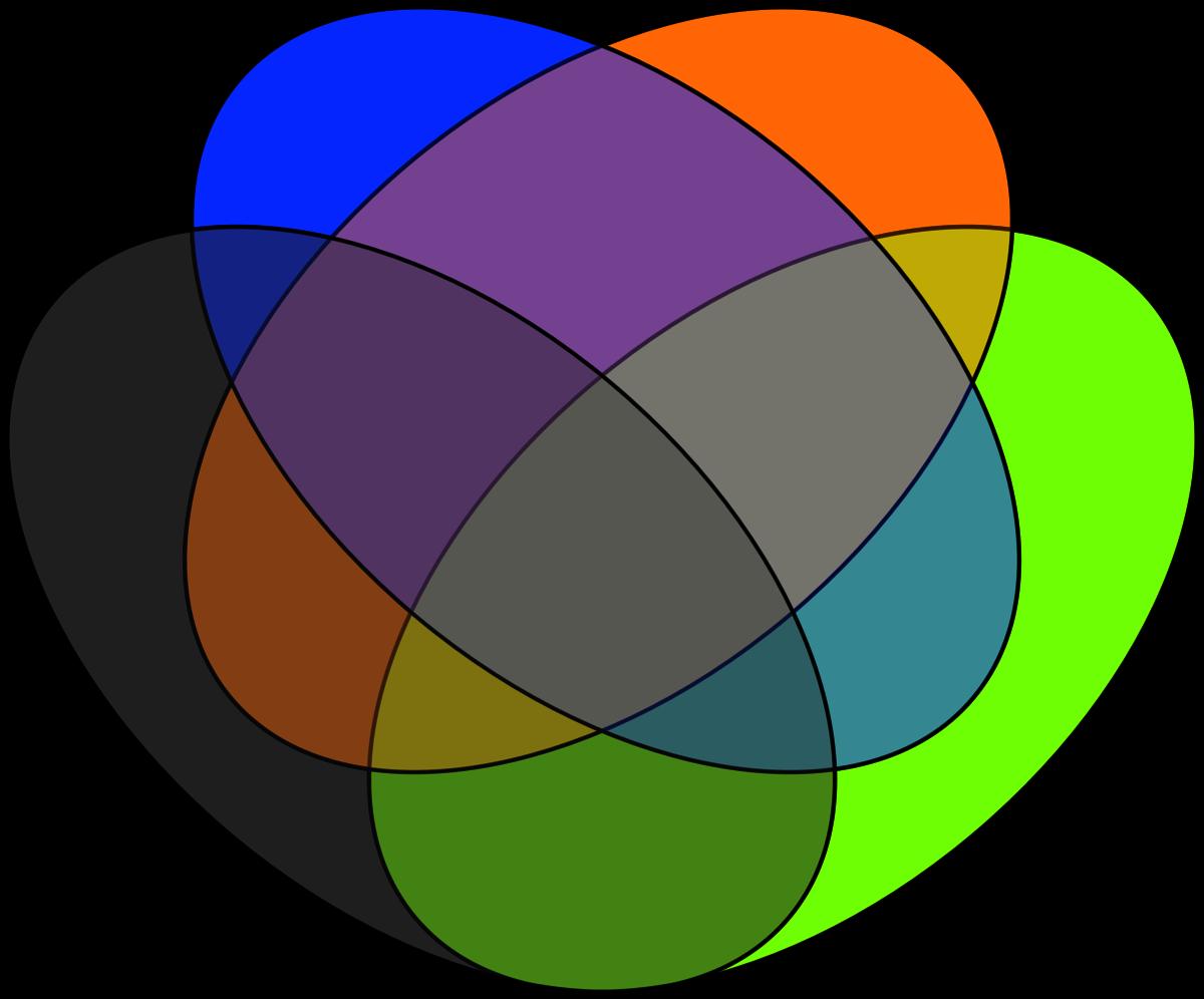 картинки кругов множество просто всё полочкам