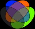Venn's four ellipse construction.png