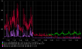 WMF memcached times.png