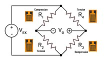 Wheatstone bridge with gauges.jpg