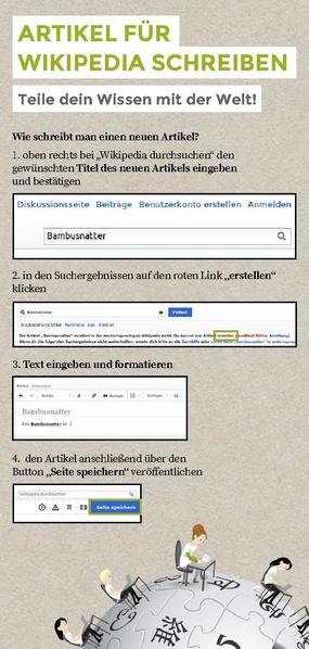 File:Wikipedia Spickzettel Artikel für Wikipedia schreiben.pdf