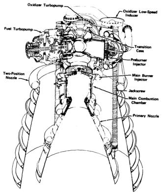 Pratt & Whitney XLR-129 - Cut-drawing of XLR-129 demonstrator engine
