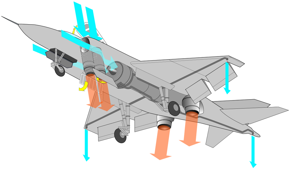 Yak-38 Lift Engines NT
