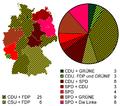 Zusammensetzung des Bundesrat 2010 07.png