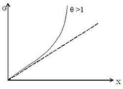 Закон Вагнера.jpg