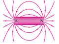 Հաստատուն մագնիսի ինդուկցիայի գծերը.PNG