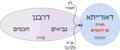 תורה מן השמיים – המודל המאציל.png