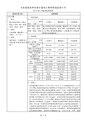 大林電廠更新改建計畫施工期間環境監測工作 107 年第 1 季監測成果摘要.pdf