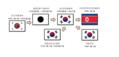 한국의 국기 변천.png