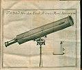 Acta Eruditorum - I cannocchiali, 1742 – BEIC 13406600.jpg