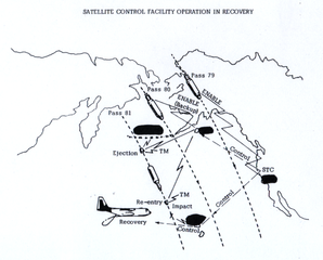 Air Force Satellite Control Facility during recovery operations