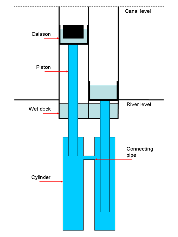 Hyd Boat Lift Motor Wiring Diagram - Auto Electrical Wiring Diagram •