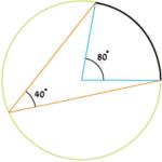 זווית היקפית וזווית מרכזית