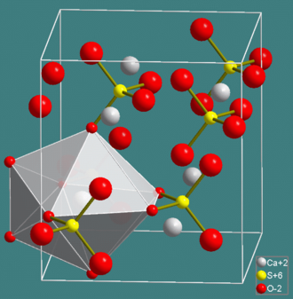 Sulfate minerals - Anhydrite crystal structure