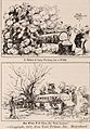 Anti-Bolshevik propaganda(cropped).jpg