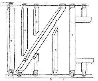 Post (structural) - Image: Assemblages pans de bois