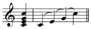 Prolongation - Image: Auskomponierung arpeggiation