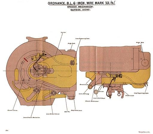 BL 6 inch Mk XII gun breech mechanism outside view diagrams