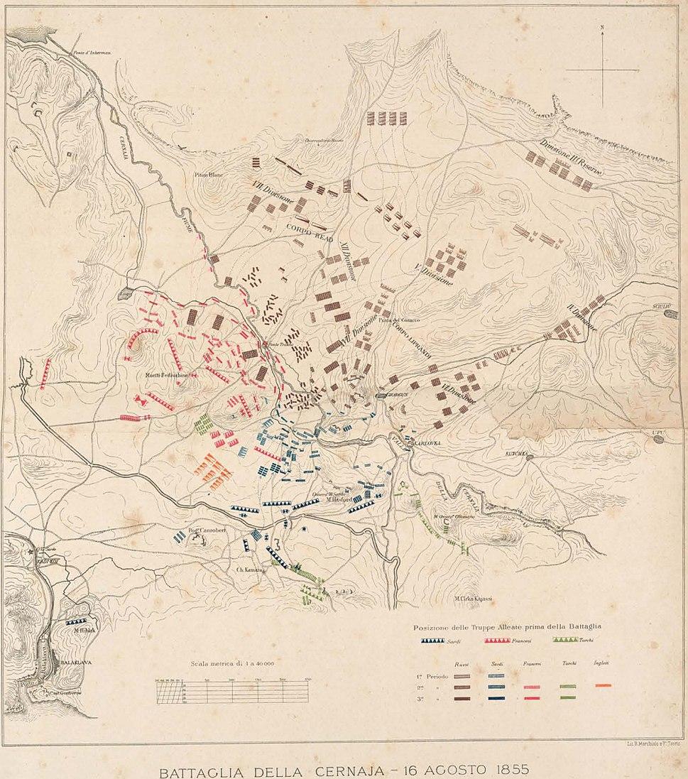 Battle of the Chernaya