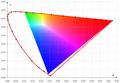 CIE UVW Diagramme de chromaticité 002.png