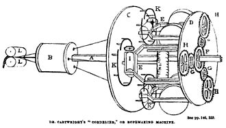 Edmund Cartwright - Ropemaking machine of Edmund Cartwright