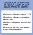 Classificació Osborne solubilitat.png