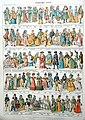 Clothing history2 (Nouveaau Larousse,c. 1900) DSCN2839.jpg