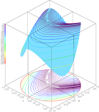 Rosenbrock function constrained to a disk
