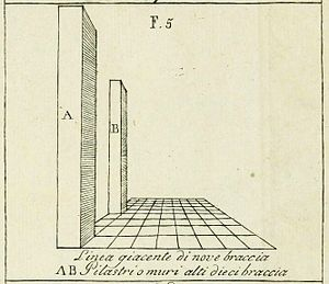 Mathematical beauty - Diagram from Leon Battista Alberti's 1435 Della Pittura, with pillars in perspective on a grid