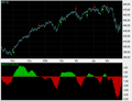 Demo MACD Differential.png