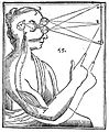 Descartes; A Treatise on the formation of the foetus Wellcome L0017416.jpg