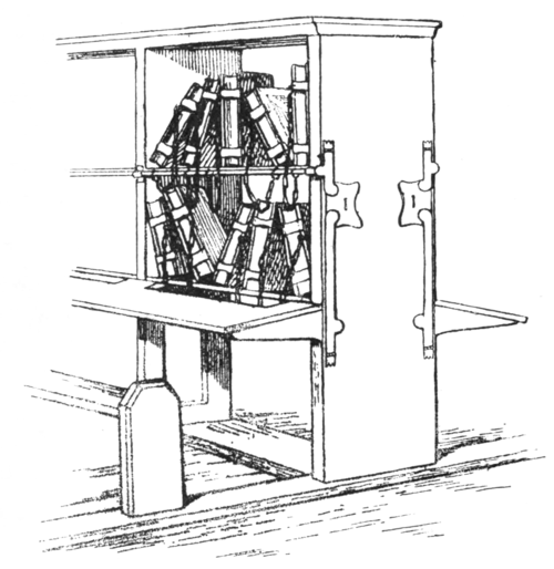 Fig. 3. Diagrammatic sketch of a bookcase with reader's desk and seat, in an English Library of the fifteenth century.