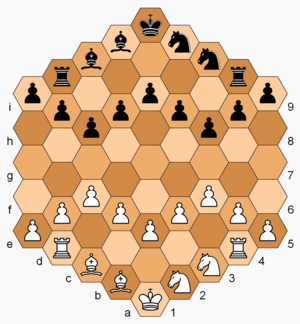Dragonfly (chess variant) - Image: Dragonfly Hex init config