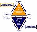 Drama-Triangle-The-Empowerment-Dynamic.jpg