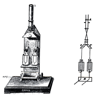 Colorimetry (chemical method) - A Duboscq colorimeter, 1870, which allowed visual comparison of the absorptions in two columns of fluids while adjusting their depths