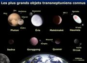 Dimensions relatives des huit plus grands objets transneptuniens connus par rapport à la Terre.