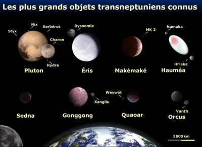 nom-planete
