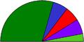 Enontekiöudal2008.png