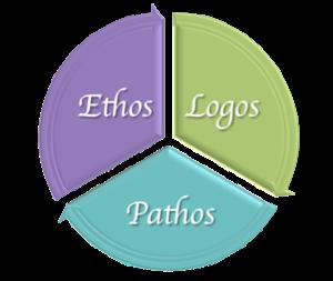 innovative design be8e1 95099 Ethos Logos Pathos