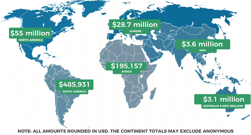 FY1617 WMF Donations By Continent.png