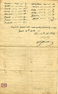 File-Articles of agreement between Thomas F. Mulledy, of Georgetown, District of Columbia, of one part, and Jesse Beatty and Henry Johnson, of the State of Louisiana, of the other part. 19th June 1838 p8.jpg