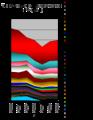 Fish Russia Statistics.png