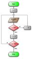 Блок-схема является вариантом формализованной записи алгоритма или процесса.  Каждый шаг алгоритма в данном...