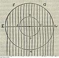 Fotothek df tg 0004712 Astronomie ^ Ekliptik ^ Sternbilder ^ Sonne.jpg