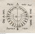 Fotothek df tg 0005709 Astronomie ^ Gnomonik ^ Sonnenuhr.jpg