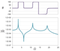 Frequency response of 3 degrees of freedom system.png