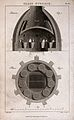 Glass; vertical and horizontal sections of a furnace used in Wellcome V0024059ER.jpg